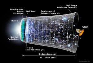 """""""Our whole Universe was in a hot, dense state…"""""""