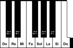 Si può accordare un pianoforte?
